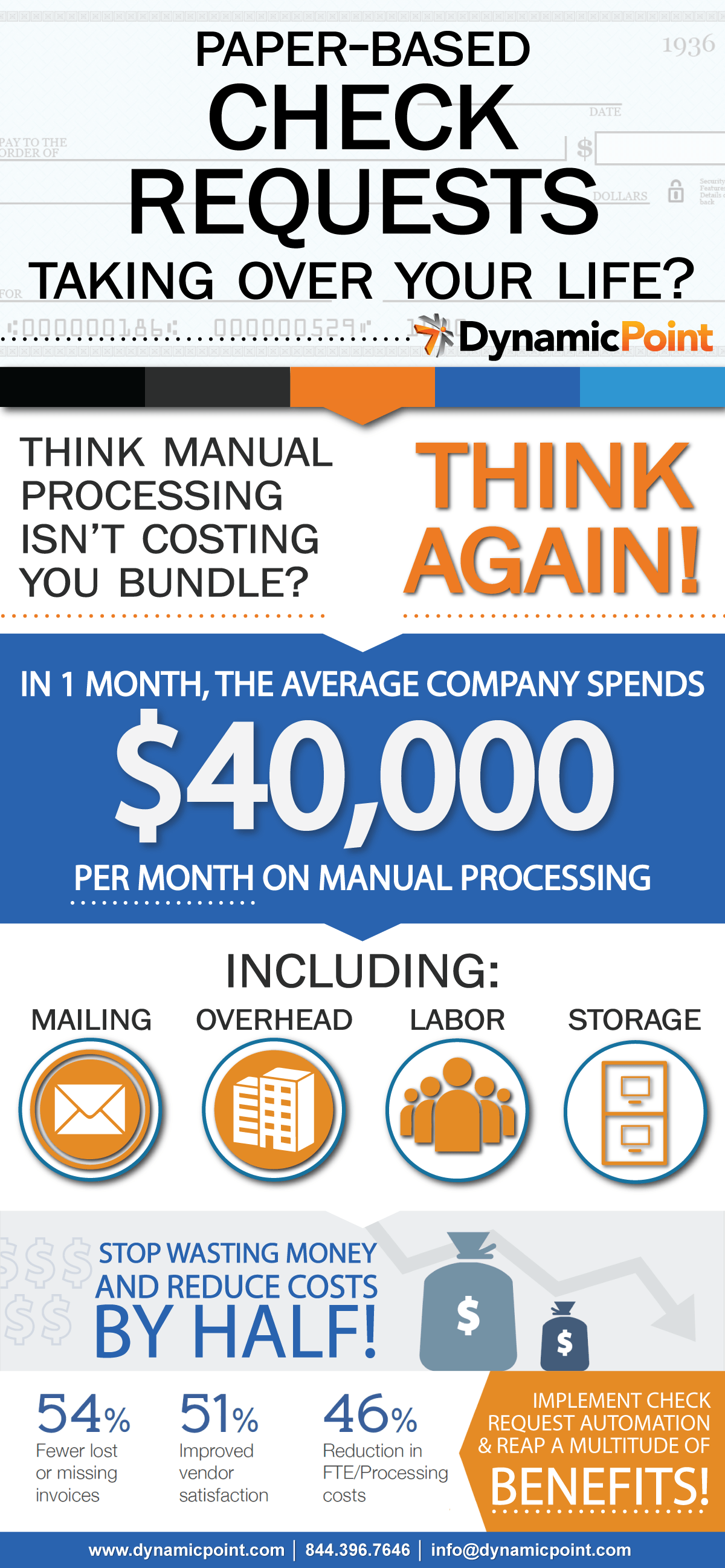 DynamicPoint Automate Check Requests Infograph