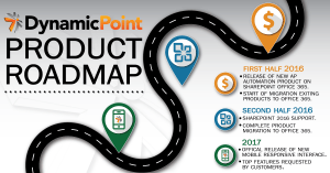 dynamicpoint-roadmap