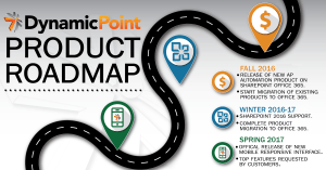 DynamicPoint Road Map