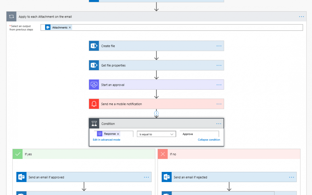 Vendor Invoice Approval with Microsoft Flow